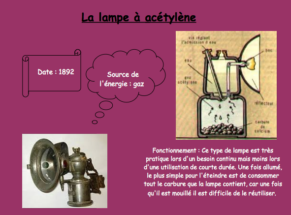 Historique sur les diff rents types de lampes coll ge jules ferry auneau - Historique des lampes ...